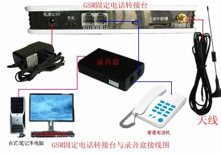 gsm无线固定电话转接器